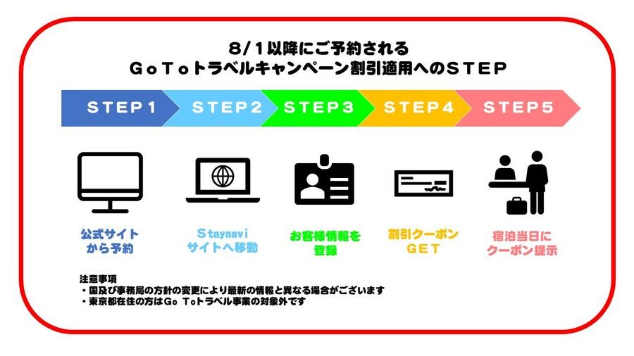 GoToトラベルキャンペーン割引適用へのSTEP(8/1以降)